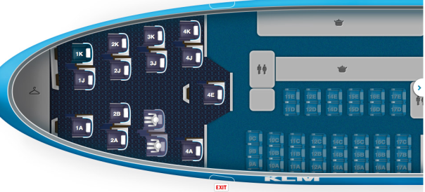KLM Lange vluchten